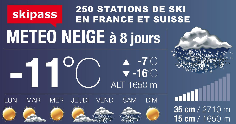 Alpes du nord : bulletin météo et neige
